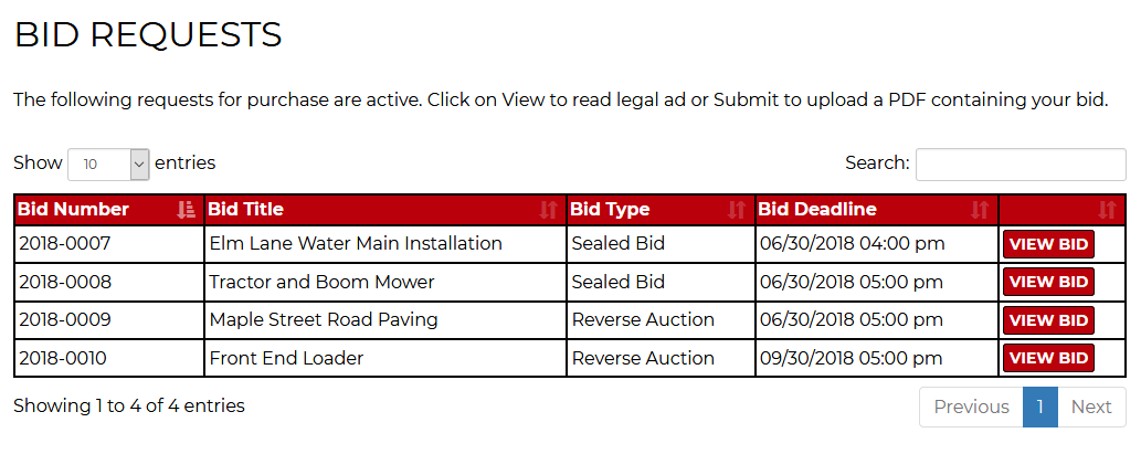 List of Bids